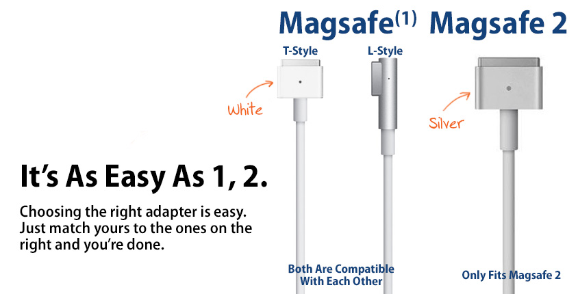 Apple 60w Magsafe Power Adapter For Macbook Pro 13 Inch Uk